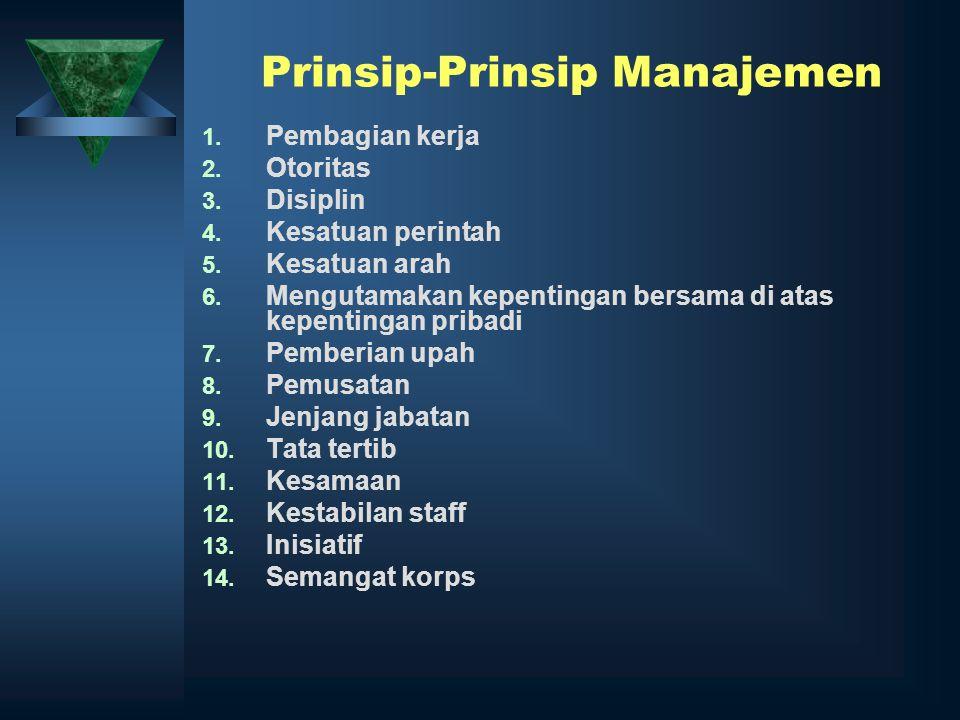 Prinsip-Prinsip Manajemen 1. Pembagian kerja 2. Otoritas 3. Disiplin 4. Kesatuan perintah 5. Kesatuan arah 6. Mengutamakan kepentingan bersama di atas
