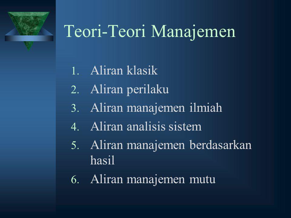 Teori-Teori Manajemen 1. Aliran klasik 2. Aliran perilaku 3. Aliran manajemen ilmiah 4. Aliran analisis sistem 5. Aliran manajemen berdasarkan hasil 6
