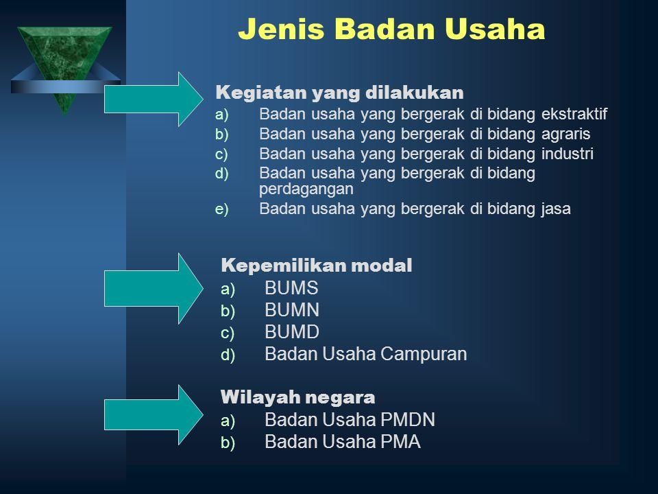 Jenis Badan Usaha Kegiatan yang dilakukan a) Badan usaha yang bergerak di bidang ekstraktif b) Badan usaha yang bergerak di bidang agraris c) Badan us