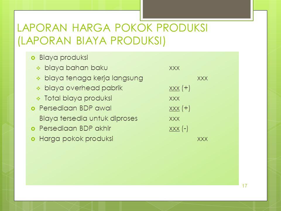 Arus Biaya ke Lap Keu Biaya Pemasaran & Biaya Admts Bahan Baku (dari pembelian) Available Resources Persdiaan Bahan Baku (Awal) BOP BTKL Total Manufac
