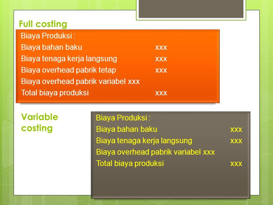 Metode kalkulasi biaya Ada dua metode :  Full / Absorption / Conventional Costing. Yaitu metode perhitungan biaya yang memperhitungkan semua biaya pr
