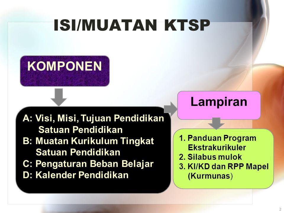 LAMPIRAN: 1.Panduan Program Ekstrakurikuler 2.