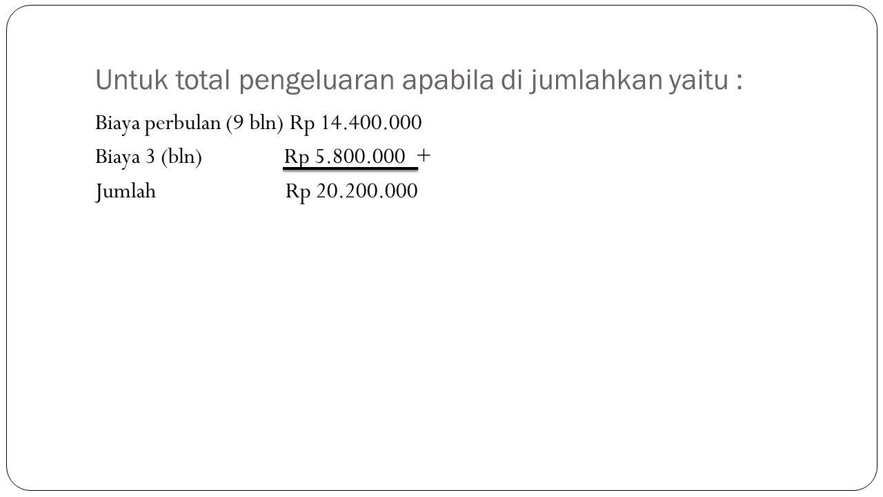 Untuk total pengeluaran apabila di jumlahkan yaitu : Biaya perbulan (9 bln) Rp 14.400.000 Biaya 3 (bln) Rp 5.800.000 + Jumlah Rp 20.200.000