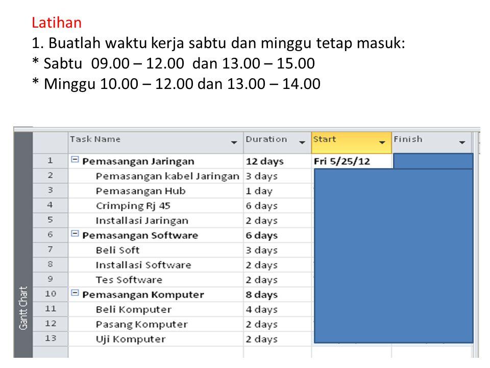 Latihan 1. Buatlah waktu kerja sabtu dan minggu tetap masuk: * Sabtu 09.00 – 12.00 dan 13.00 – 15.00 * Minggu 10.00 – 12.00 dan 13.00 – 14.00 27