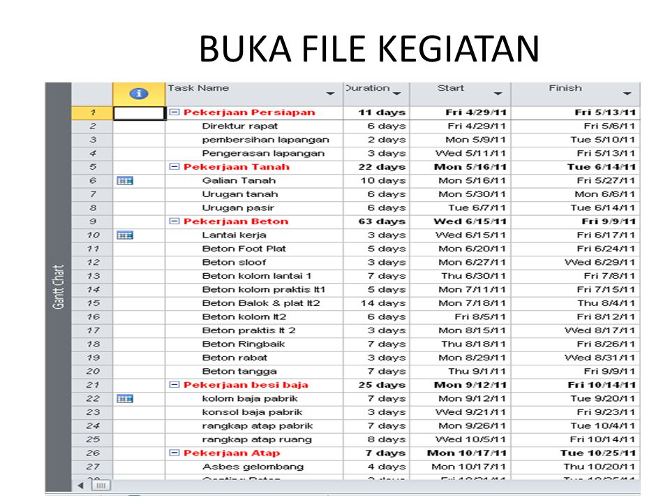 1. PROJECT INFORMATION KLIK MENU PROJECT > PROJECT INFORMATION 4