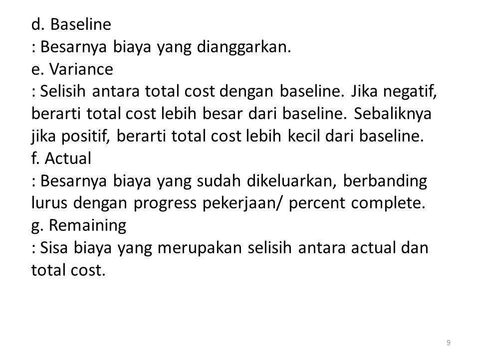 d. Baseline : Besarnya biaya yang dianggarkan. e. Variance : Selisih antara total cost dengan baseline. Jika negatif, berarti total cost lebih besar d