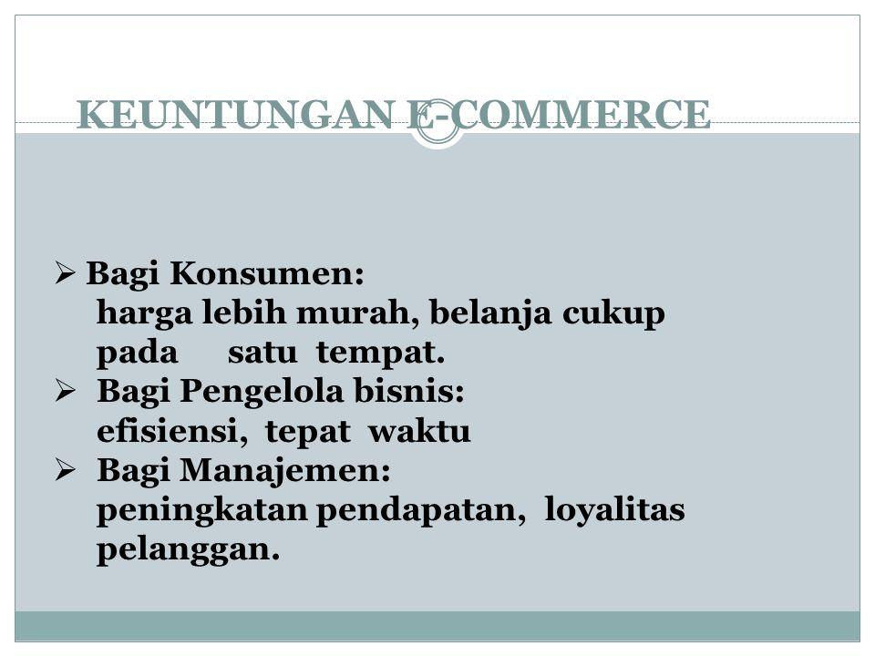 KEUNTUNGAN E-COMMERCE  Bagi Konsumen: harga lebih murah, belanja cukup padasatu tempat. BBagi Pengelola bisnis: efisiensi, tepat waktu BBagi Mana