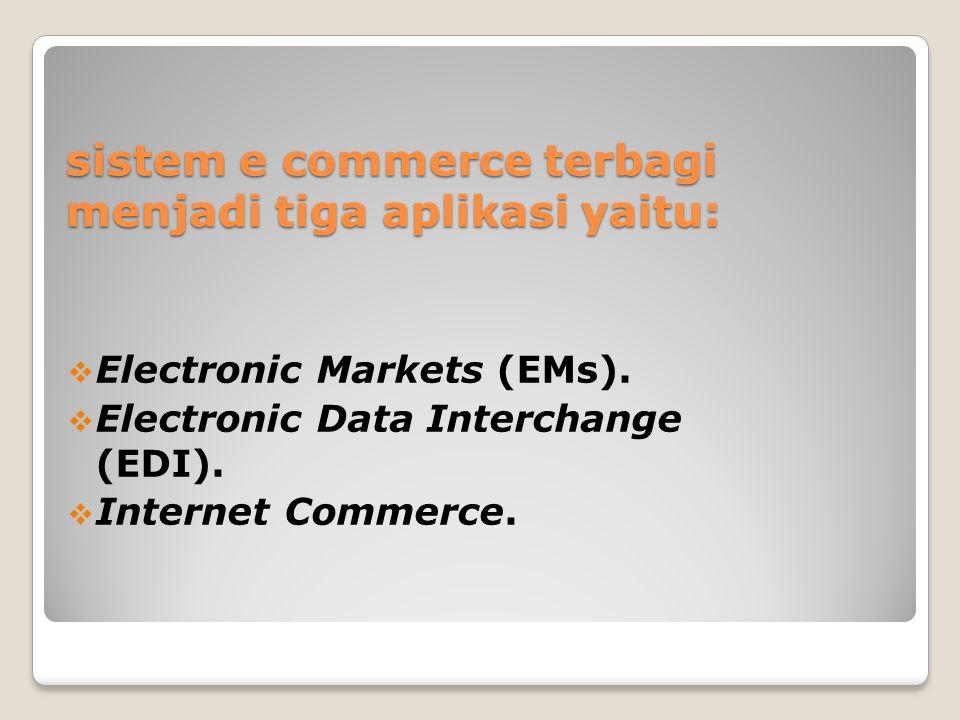 sistem e commerce terbagi menjadi tiga aplikasi yaitu: sistem e commerce terbagi menjadi tiga aplikasi yaitu: EElectronic Markets (EMs). EElectron