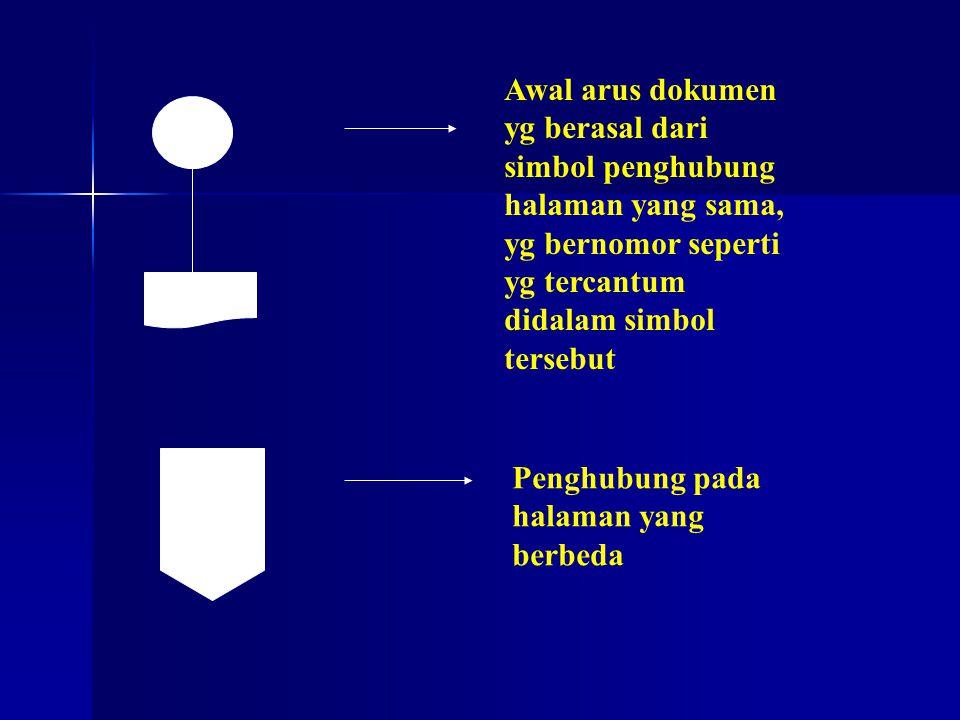 1 Awal arus dokumen yg berasal dari simbol penghubung halaman yang sama, yg bernomor seperti yg tercantum didalam simbol tersebut Penghubung pada halaman yang berbeda