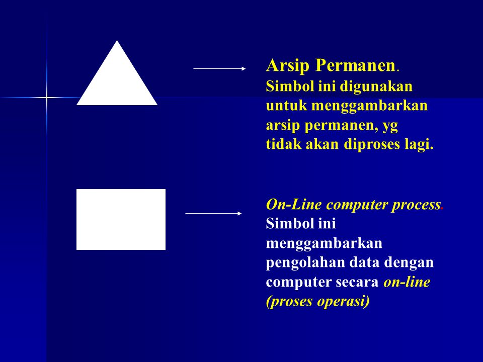 Arsip Permanen. Simbol ini digunakan untuk menggambarkan arsip permanen, yg tidak akan diproses lagi. On-Line computer process. Simbol ini menggambark