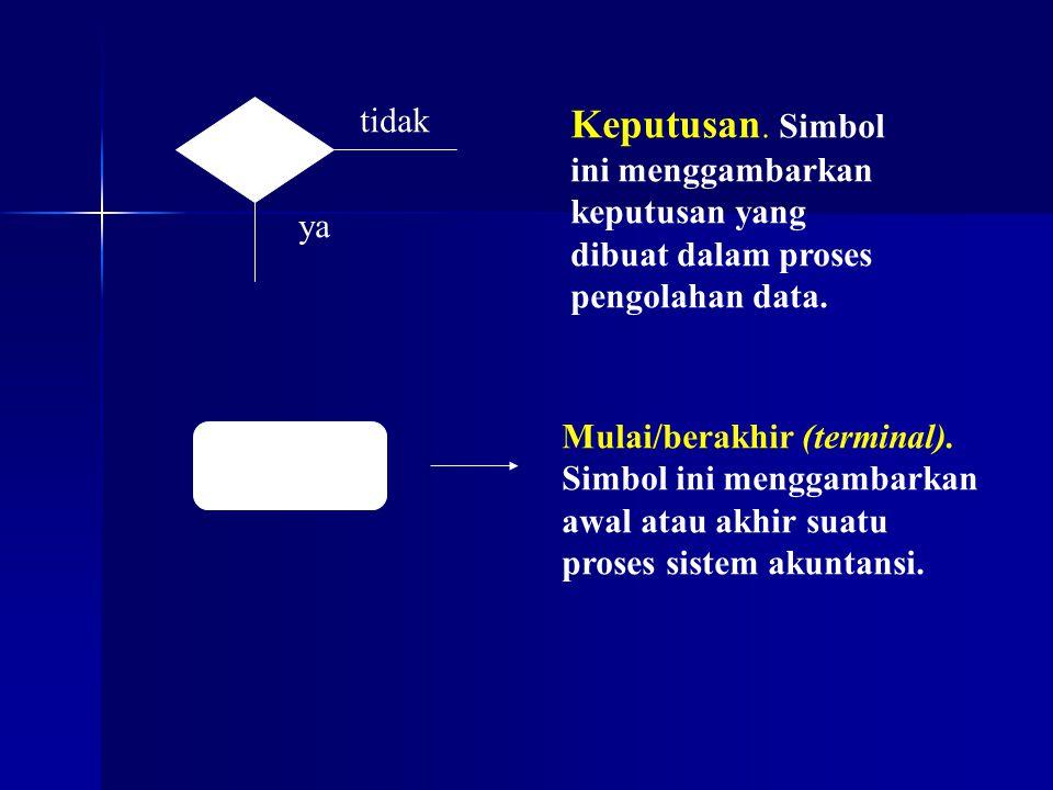 tidak ya Keputusan. Simbol ini menggambarkan keputusan yang dibuat dalam proses pengolahan data. Mulai/berakhir (terminal). Simbol ini menggambarkan a