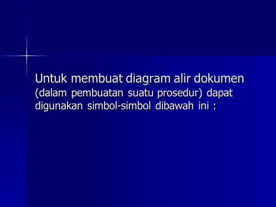 SIMBOL UNTUK PEMBUATAN BAGAN / DIAGRAM ALIR (FLOW CHART)