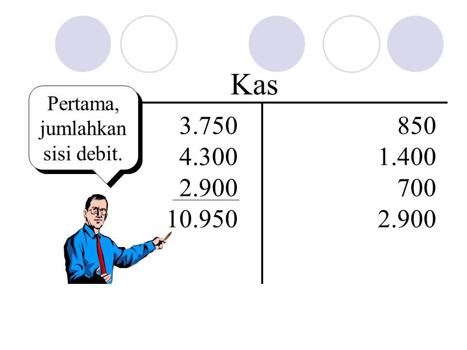 Kas 3.750 4.300 2.900 850 1.400 700 2.900 10.950 Pertama, jumlahkan sisi debit.