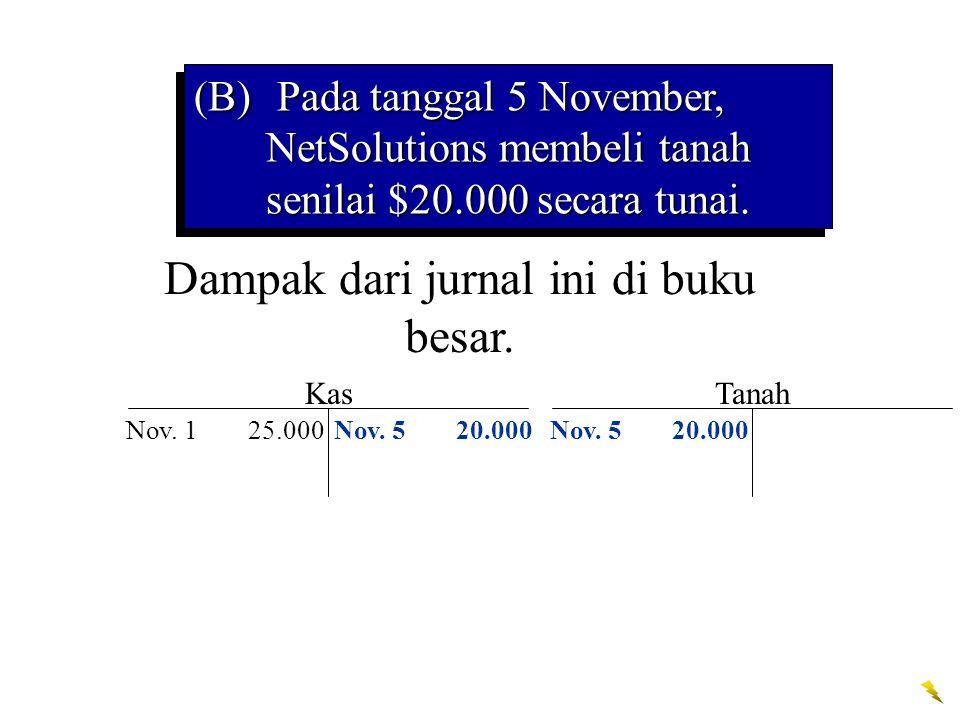 Dampak dari jurnal ini di buku besar. Kas Nov. 125.000Nov. 520.000 Tanah Nov. 520.000 (B) Pada tanggal 5 November, NetSolutions membeli tanah senilai