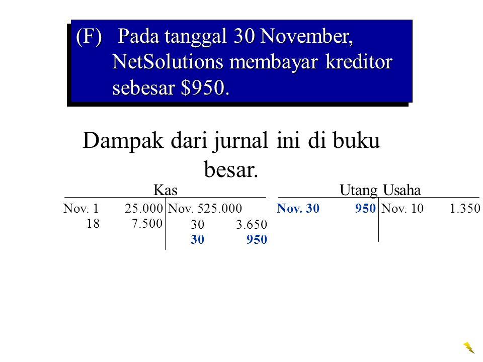 Kas Nov. 125.000Nov. 525.000 187.500 303.650 Dampak dari jurnal ini di buku besar. Utang Usaha Nov. 101.350Nov. 30950 30950 (F) Pada tanggal 30 Novemb