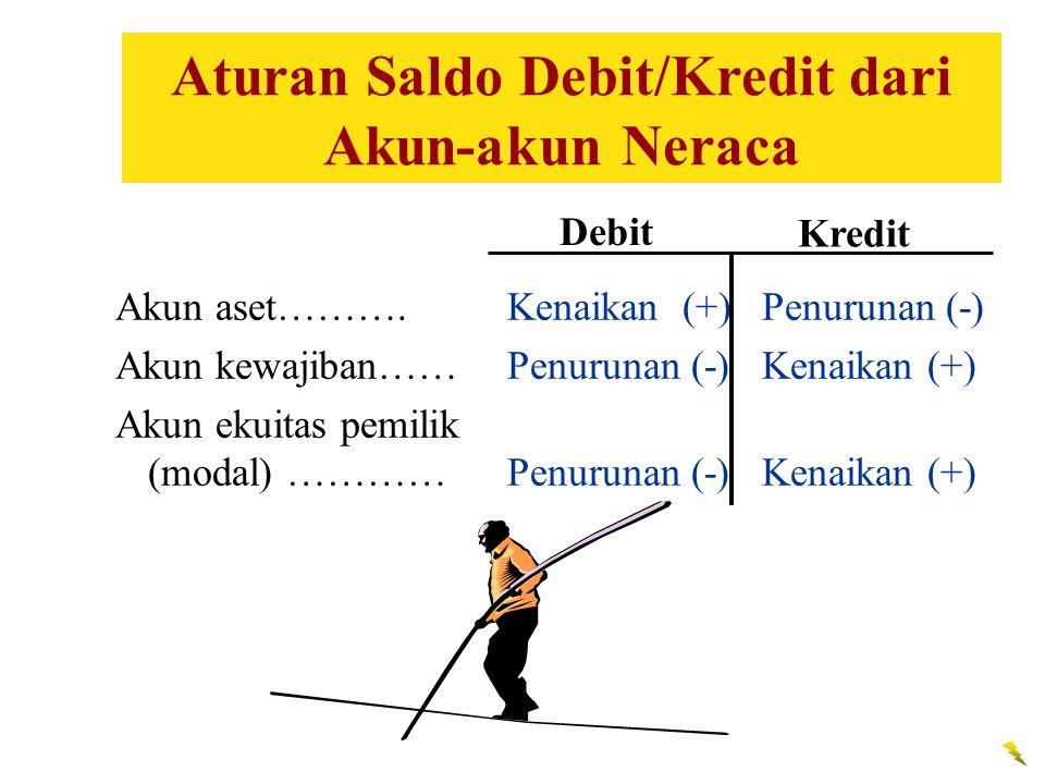 Debit Kredit Akun aset……….Kenaikan (+)Penurunan (-) Akun kewajiban……Penurunan (-)Kenaikan (+) Akun ekuitas pemilik (modal) …………Penurunan (-)Kenaikan (