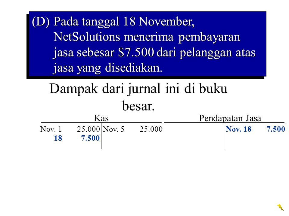 Dampak dari jurnal ini di buku besar. Kas Nov. 125.000Nov. 525.000 Pendapatan Jasa Nov. 187.500 187.500 (D)Pada tanggal 18 November, NetSolutions mene