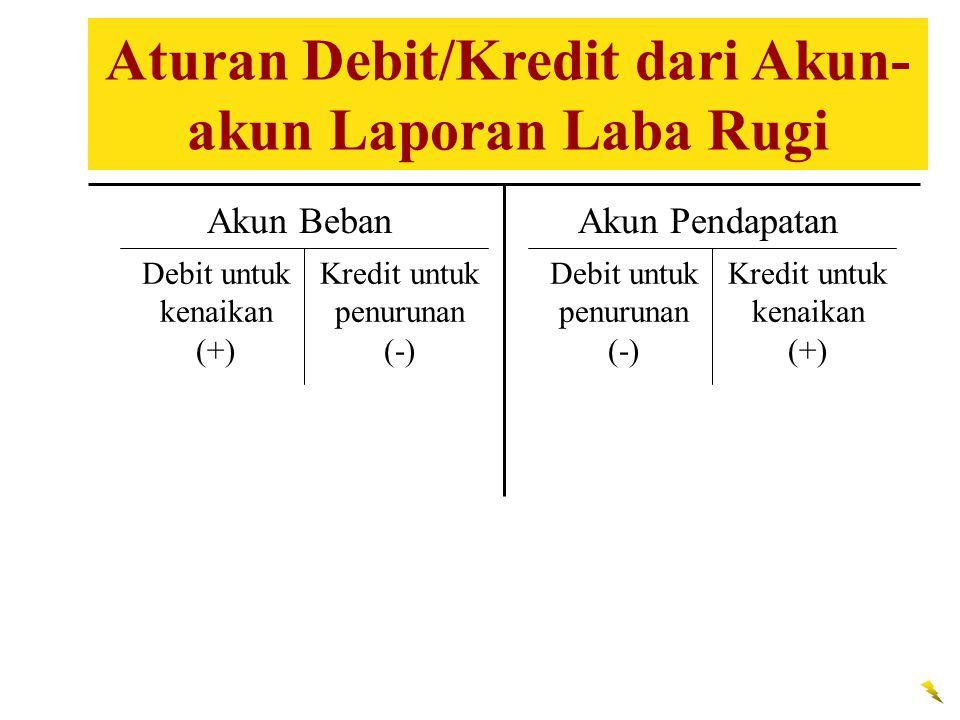 Kredit untuk kenaikan (+) Kredit untuk penurunan (-) Debit untuk kenaikan (+) Debit untuk penurunan (-) Akun BebanAkun Pendapatan Aturan Debit/Kredit dari Akun- akun Laporan Laba Rugi