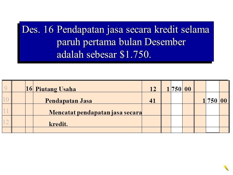 Des. 16Pendapatan jasa secara kredit selama paruh pertama bulan Desember adalah sebesar $1.750. 9 10 11 12 16 Piutang Usaha121 750 00 Pendapatan Jasa4