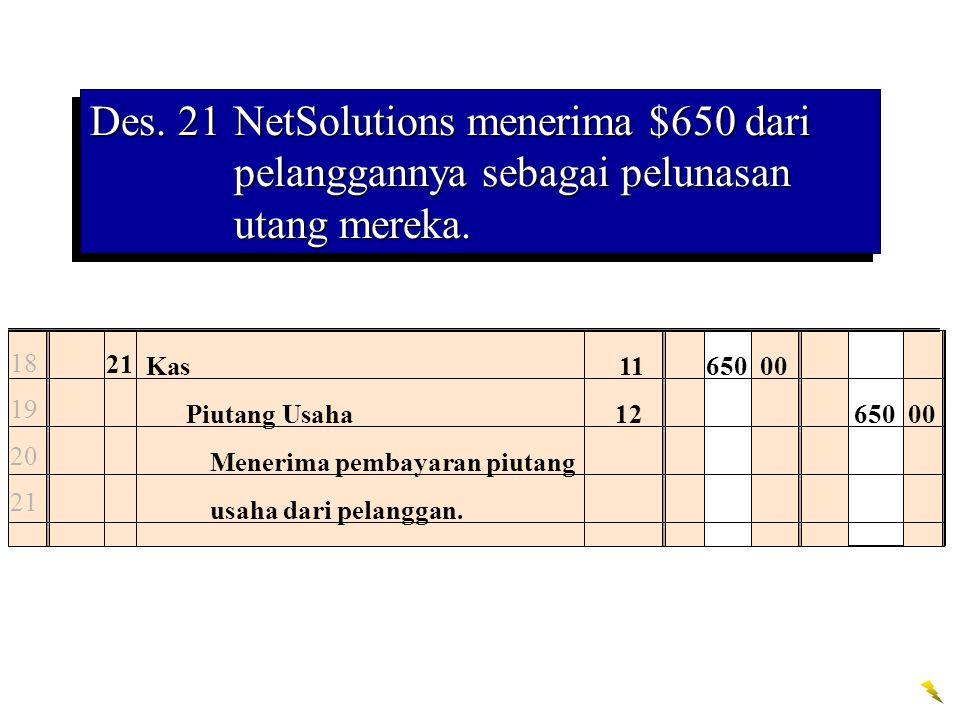 Des. 21NetSolutions menerima $650 dari pelanggannya sebagai pelunasan utang mereka. 18 19 20 21 Kas11650 00 Piutang Usaha12650 00 Menerima pembayaran