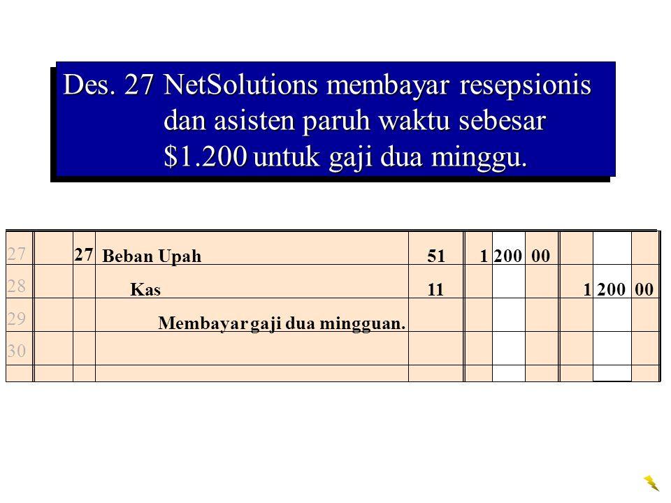 Des. 27NetSolutions membayar resepsionis dan asisten paruh waktu sebesar $1.200 untuk gaji dua minggu. 27 28 29 30 27 Beban Upah511 200 00 Kas111 200