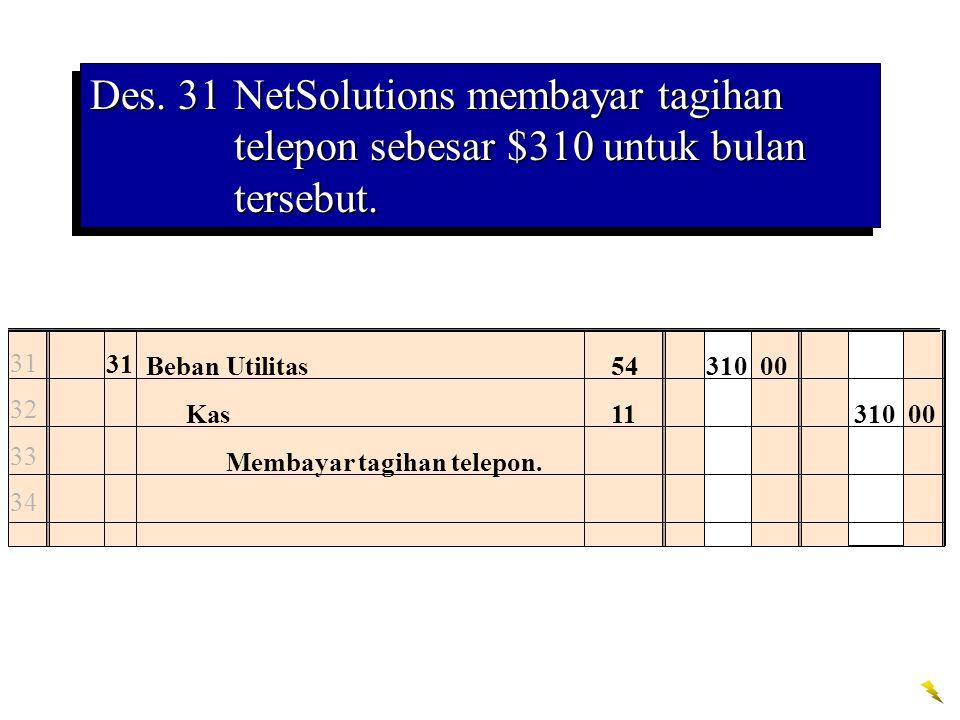 Des.31NetSolutions membayar tagihan telepon sebesar $310 untuk bulan tersebut.
