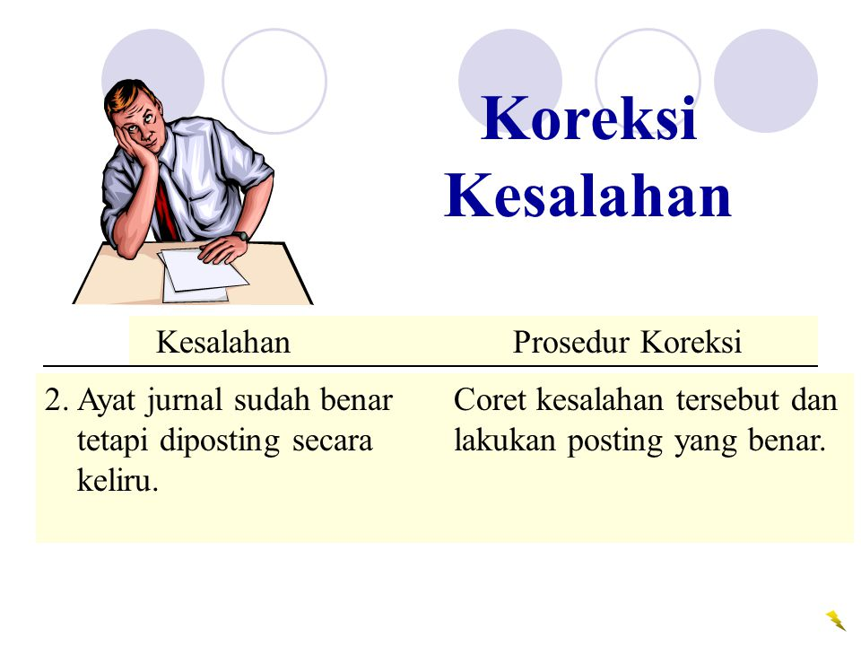 Error Correction Procedure 1.Journal entry is incorrectDraw a line through the error but not posted.and insert correct title or amount. Kesalahan Pros