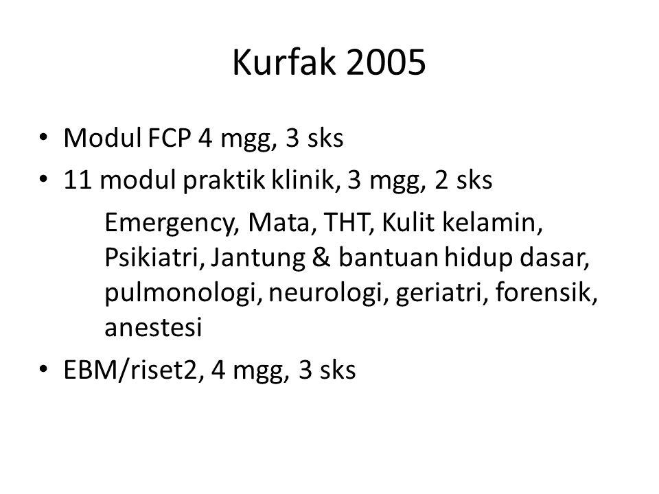 Kurfak 2005 Modul FCP 4 mgg, 3 sks 11 modul praktik klinik, 3 mgg, 2 sks Emergency, Mata, THT, Kulit kelamin, Psikiatri, Jantung & bantuan hidup dasar, pulmonologi, neurologi, geriatri, forensik, anestesi EBM/riset2, 4 mgg, 3 sks