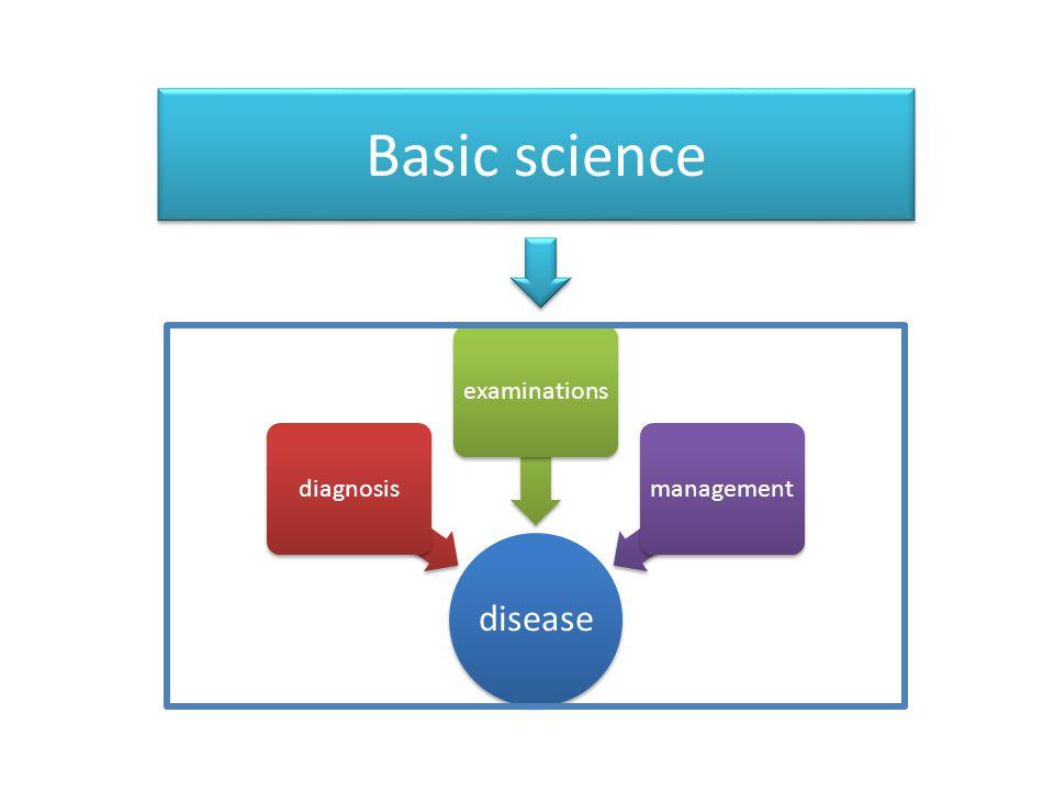 Basic science disease diagnosisexaminationsmanagement