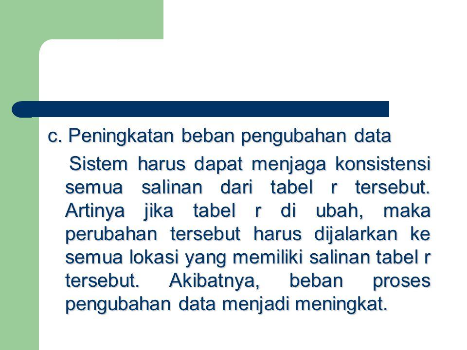 c. Peningkatan beban pengubahan data Sistem harus dapat menjaga konsistensi semua salinan dari tabel r tersebut. Artinya jika tabel r di ubah, maka pe