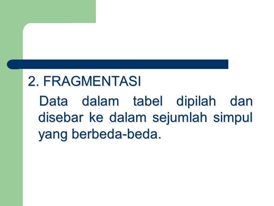 2. FRAGMENTASI Data dalam tabel dipilah dan disebar ke dalam sejumlah simpul yang berbeda-beda. Data dalam tabel dipilah dan disebar ke dalam sejumlah