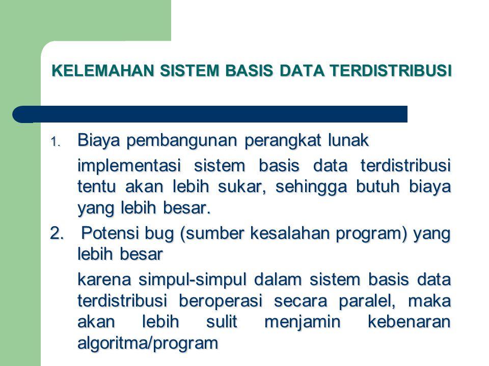 KELEMAHAN SISTEM BASIS DATA TERDISTRIBUSI 1. Biaya pembangunan perangkat lunak implementasi sistem basis data terdistribusi tentu akan lebih sukar, se