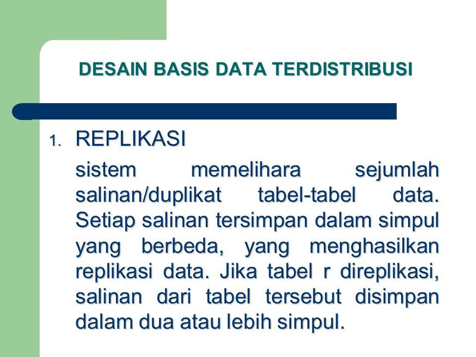 DESAIN BASIS DATA TERDISTRIBUSI 1. REPLIKASI sistem memelihara sejumlah salinan/duplikat tabel-tabel data. Setiap salinan tersimpan dalam simpul yang