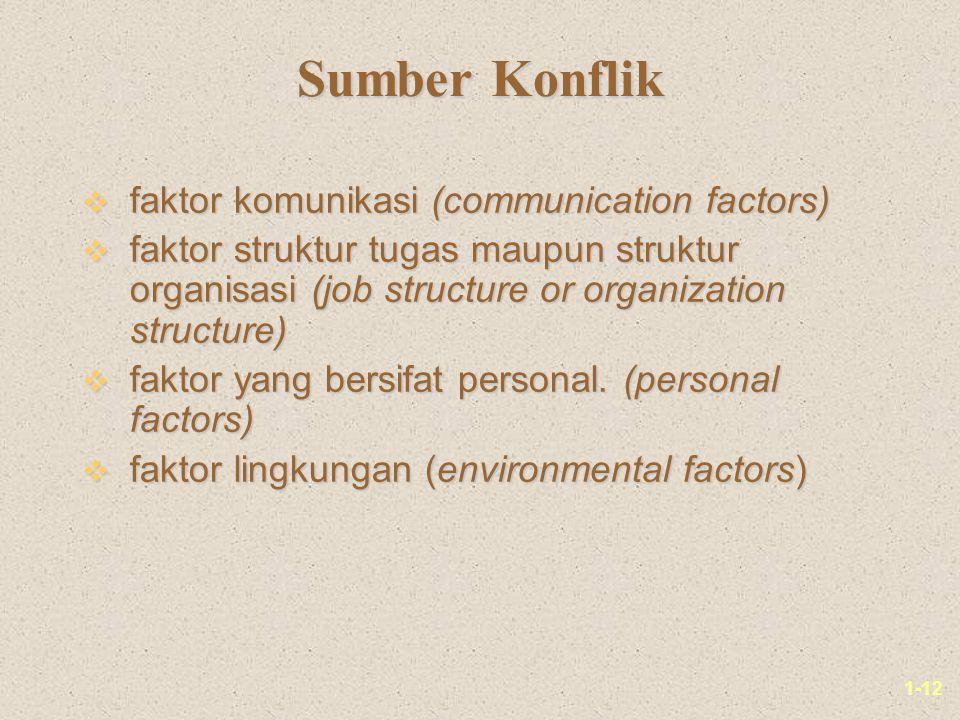 1-12 Sumber Konflik v faktor komunikasi (communication factors) v faktor struktur tugas maupun struktur organisasi (job structure or organization stru