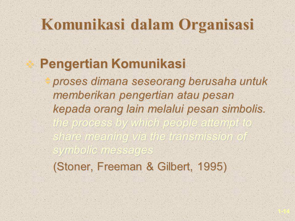 1-14 Komunikasi dalam Organisasi v Pengertian Komunikasi  proses dimana seseorang berusaha untuk memberikan pengertian atau pesan kepada orang lain m