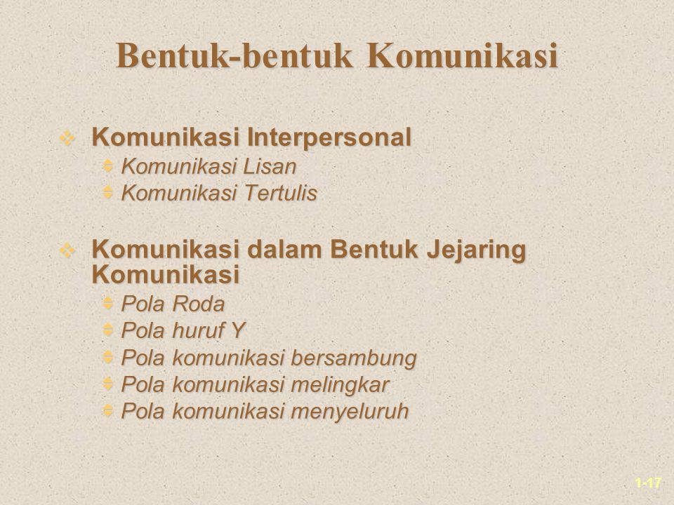 1-17 Bentuk-bentuk Komunikasi v Komunikasi Interpersonal  Komunikasi Lisan  Komunikasi Tertulis v Komunikasi dalam Bentuk Jejaring Komunikasi  Pola
