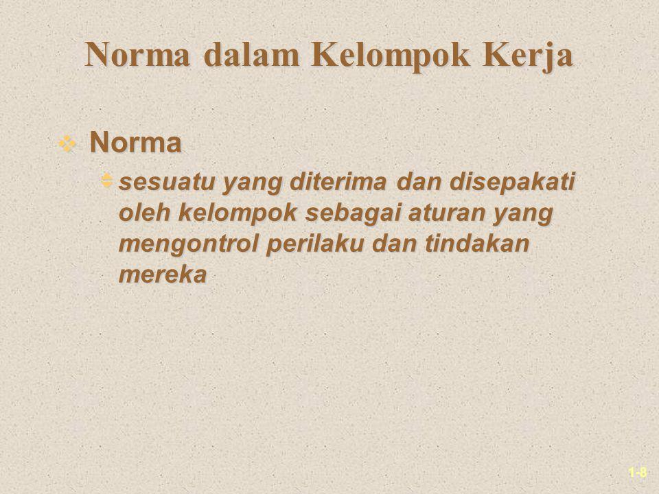1-8 Norma dalam Kelompok Kerja v Norma  sesuatu yang diterima dan disepakati oleh kelompok sebagai aturan yang mengontrol perilaku dan tindakan merek