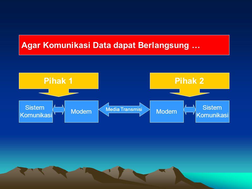 Sistem Komunikasi Modem Sistem Komunikasi Media Transmisi Pihak 1Pihak 2 Agar Komunikasi Data dapat Berlangsung …