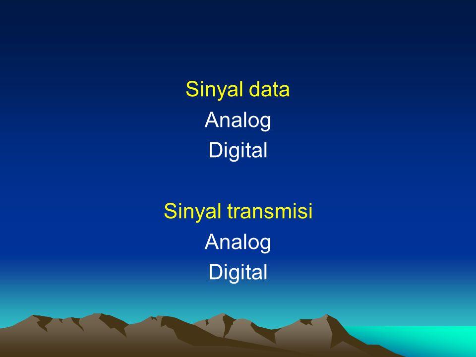 Sistem Komunikasi Modem Sistem Komunikasi Media Transmisi Pihak 1Pihak 2 Dimanakah letak sinyal data dan sinyal transmisi .