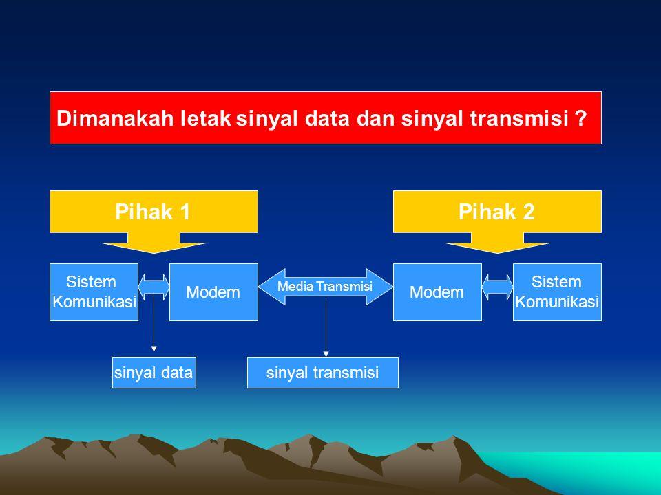 Media Transmisi # Sarana untuk mengalirkan sinyal # Menghubungkan modem satu pihak dengan modem pihak lain Jenis Media Transmisi 1.Kabel 2.Serat Kaca 3.Gelombang Elektromagnetik 4.Satelit
