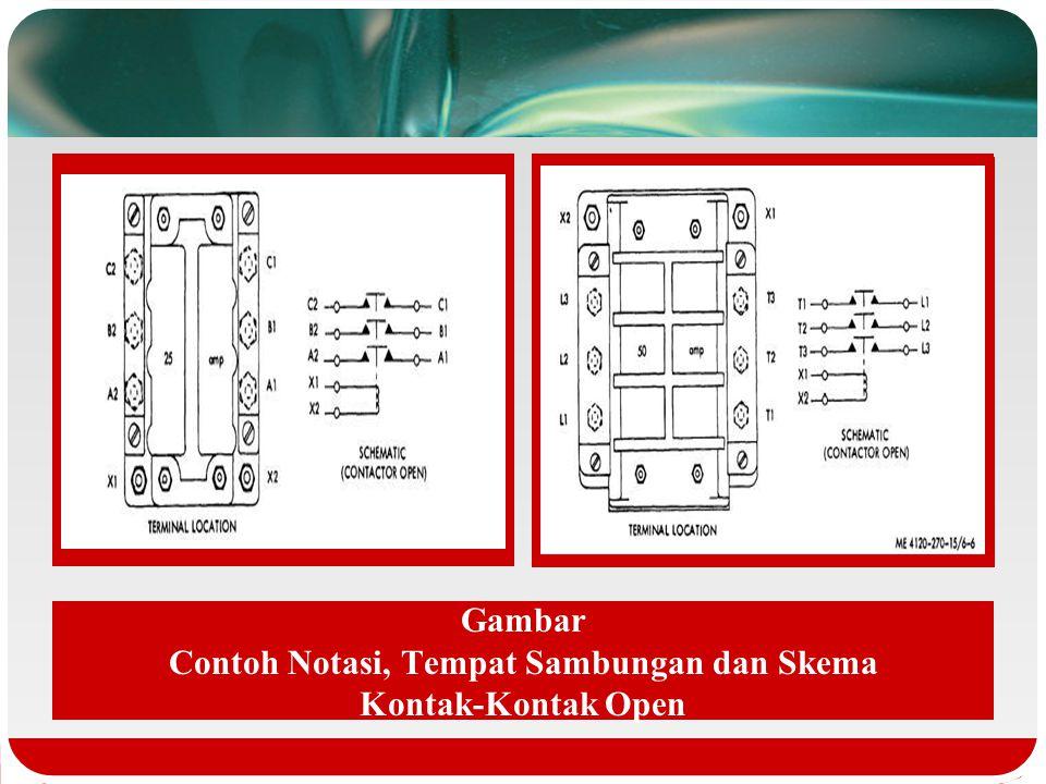 Tabel Notasi Dan Penomoran Kontak-Kontak pada Magnetic Contactor