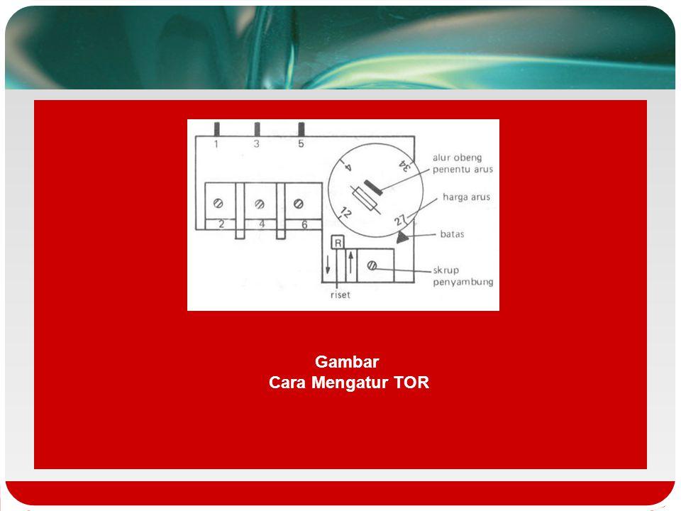 98 96 95 97 98 95 96 Gambar Diagram Kontak-Kontak pada TOR 135 2 46 95 96 97 98 A1A1 A2A2 Gambar Diagram Penyambungan TOR pada Magnetic Contactor
