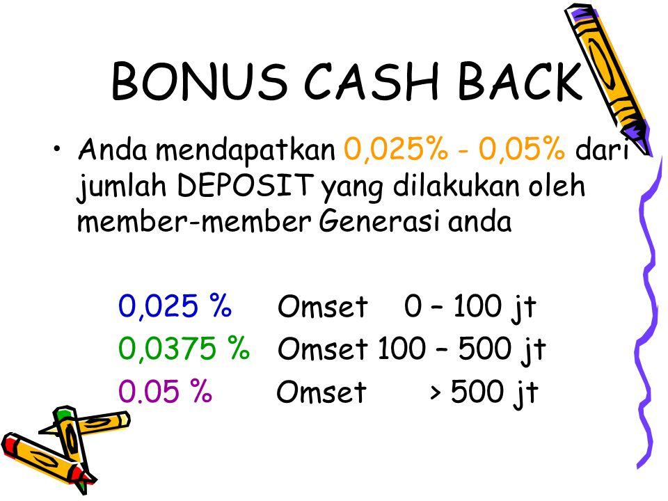 BONUS CASH BACK Anda mendapatkan 0,025% - 0,05% dari jumlah DEPOSIT yang dilakukan oleh member-member Generasi anda 0,025 % Omset 0 – 100 jt 0,0375 % Omset 100 – 500 jt 0.05 % Omset > 500 jt