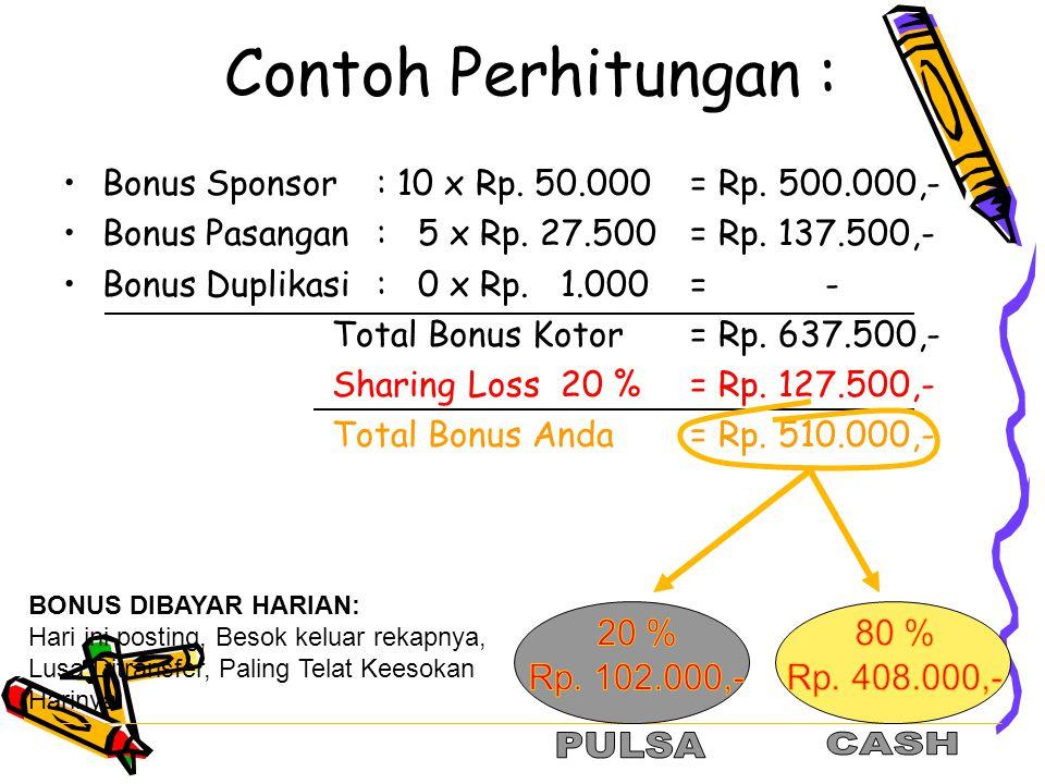 Contoh Perhitungan : Bonus Sponsor: 10 x Rp.50.000= Rp.