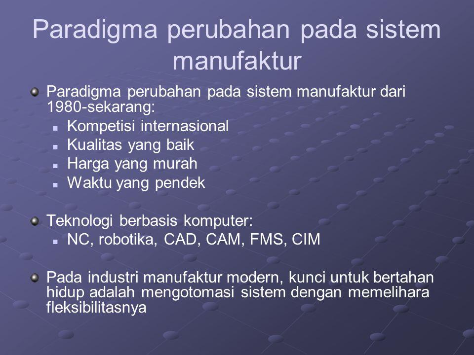 Paradigma perubahan pada sistem manufaktur Paradigma perubahan pada sistem manufaktur dari 1980-sekarang: Kompetisi internasional Kualitas yang baik H