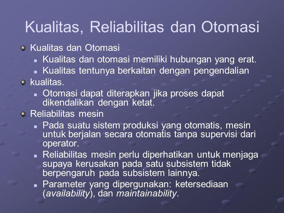 Kualitas, Reliabilitas dan Otomasi Kualitas dan Otomasi Kualitas dan otomasi memiliki hubungan yang erat. Kualitas tentunya berkaitan dengan pengendal