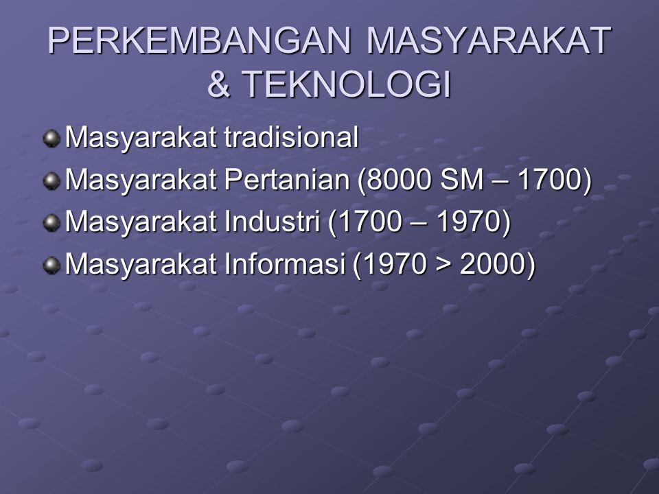 PERKEMBANGAN MASYARAKAT & TEKNOLOGI Masyarakat tradisional Masyarakat Pertanian (8000 SM – 1700) Masyarakat Industri (1700 – 1970) Masyarakat Informas
