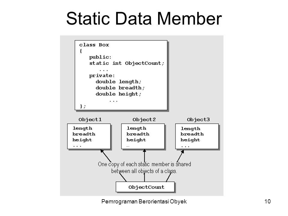 Pemrograman Berorientasi Obyek9 Destructor Fungsi spesial dalam class yang selalu dijalankan saat sebuah object di-release dari memory (saat akhir program, akhir scope, fungsi delete).