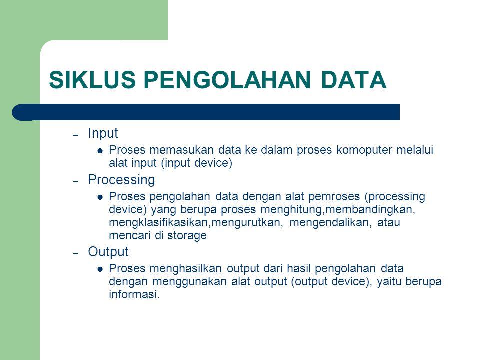 SIKLUS PENGOLAHAN DATA – Input Proses memasukan data ke dalam proses komoputer melalui alat input (input device) – Processing Proses pengolahan data d