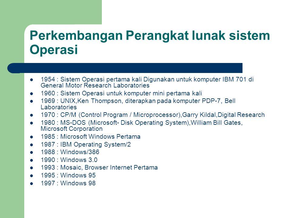 Perkembangan Perangkat lunak sistem Operasi 1954 : Sistem Operasi pertama kali Digunakan untuk komputer IBM 701 di General Motor Research Laboratories
